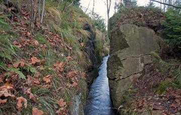 Grüner Graben Water Ditch